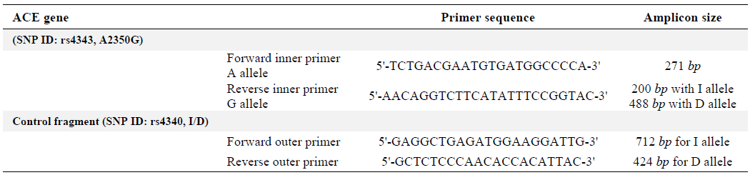 Development Of One Step Tetra Primer Arms Pcr For Simultaneous Detection Of The Angiotensin Converting Enzyme Ace I D And Rs4343 Gene Polymorphisms And The Correlation With Cad Patients Ajmb Volume 11 Issue 1 Year