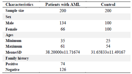<p>Table 1. The main selected parameters of the patient group and healthy group</p>
