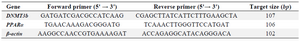 <p>Table 1. Primers' sequence used for quantitative RT-PCR</p>