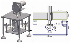 Figure 2. Complete assembled bioreactor including cell cul-ture chamber, mechanical device and Plexiglas cover (left). Measurement of biomimetic cell culture system including piston (right)